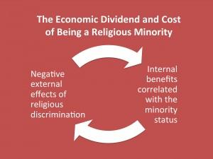 Econ-cost-minority