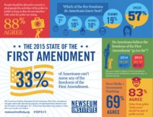 FAC_SOFA15_infographic-small